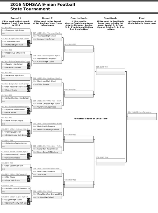 9-man-football-state-tournament