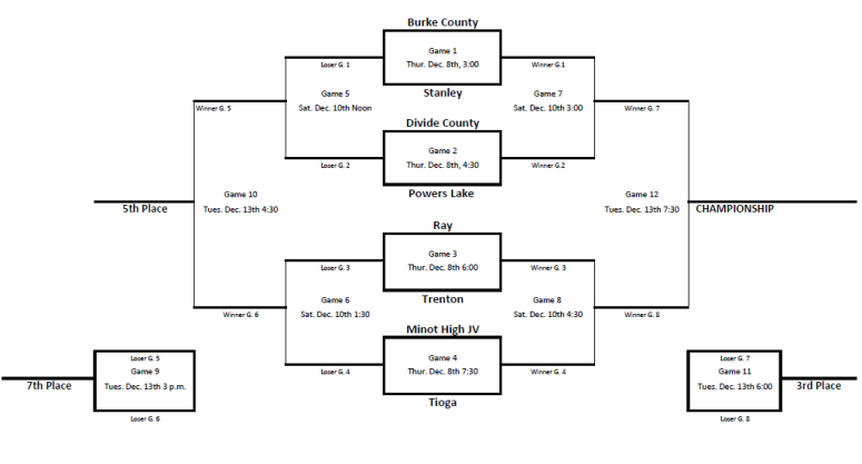 tioga-tip-off-tourney-revised