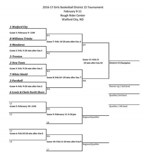 2017-district-15-tournament-bracket