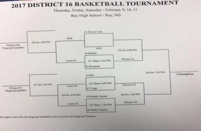 district-16-girls-basketball-tournament-bracket