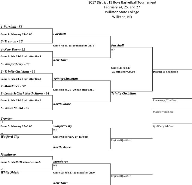 end-of-day-2-bracket