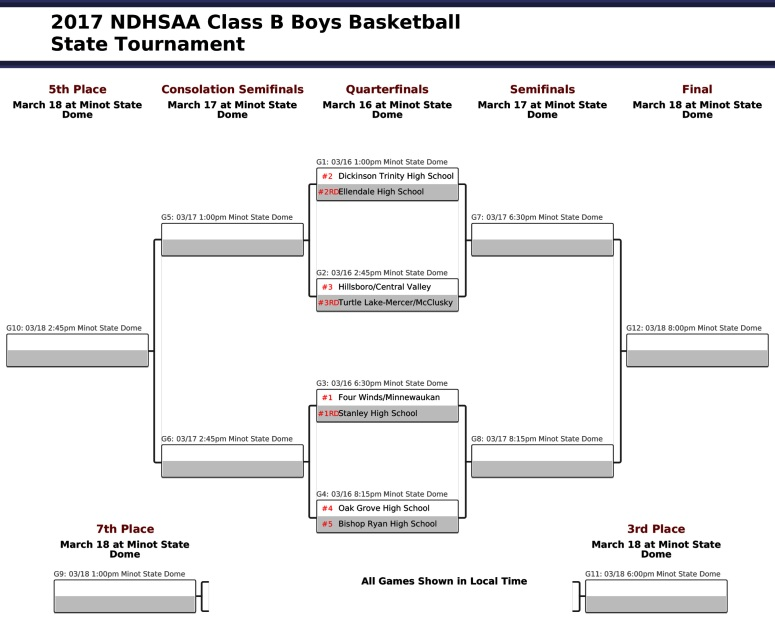 North Dakota Class B Boys Basketball Tournament Bracket