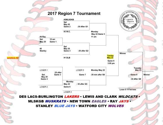 Region 7 Baseball Bracket