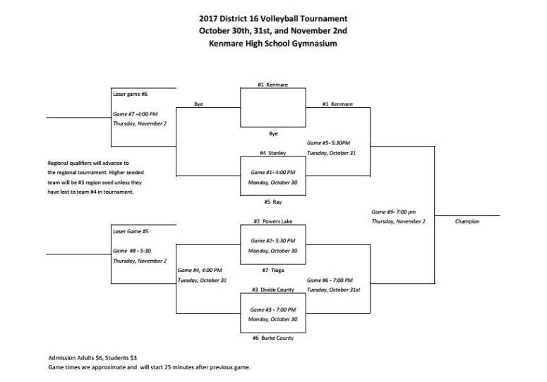 2017 District 16 Volleyball Bracket