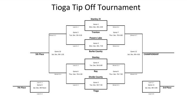 Tioga Tip-off tourney 2017