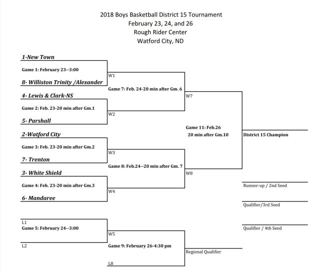 2018 North Dakota Boys Basketball District 15 Tournament Bracket