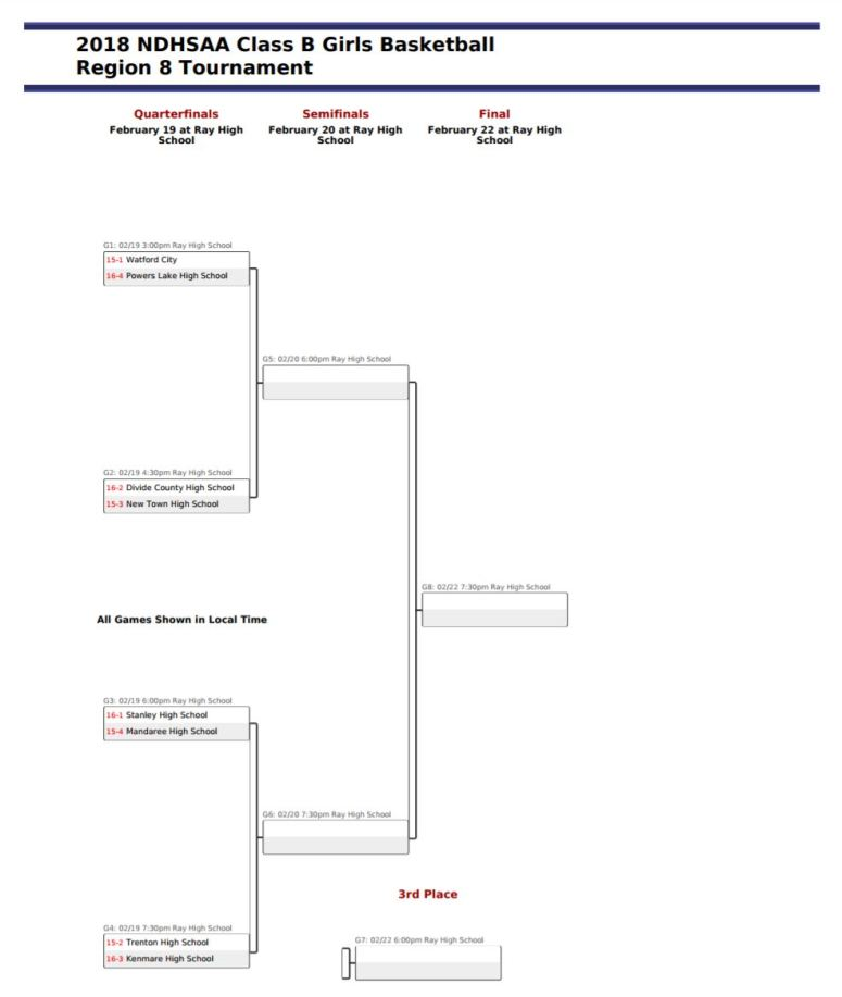 2018 NDHSAA Class B Girls Basketball Region 8 Tournament